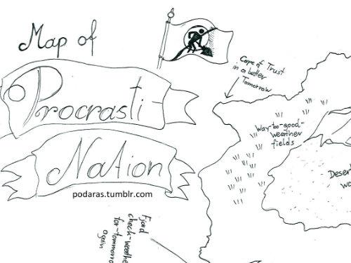 Thumbnail Map of Procrastination
